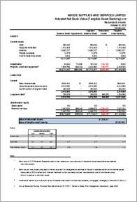 Business Valuation Ottawa